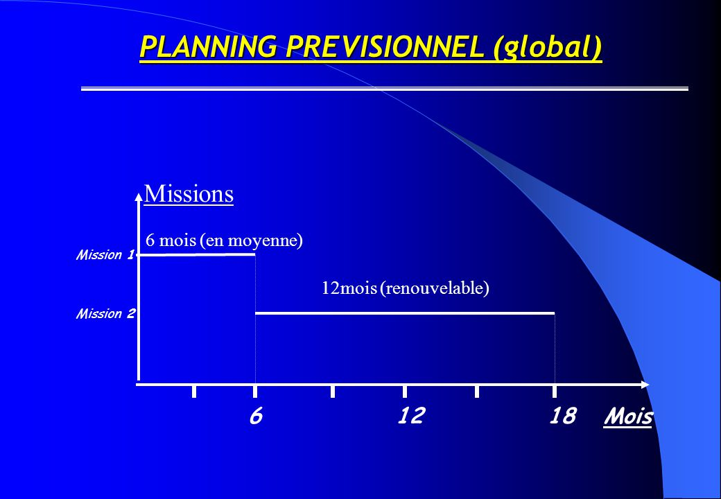 PLANNING PREVISIONNEL (global) Mission 1 6 12 18 Mois Mission 2 Missions 6 mois (en moyenne) 12mois (renouvelable)