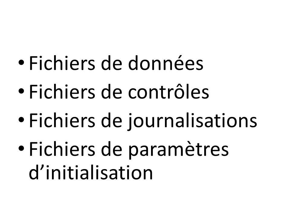 Fichiers de données Fichiers de contrôles Fichiers de journalisations Fichiers de paramètres d'initialisation