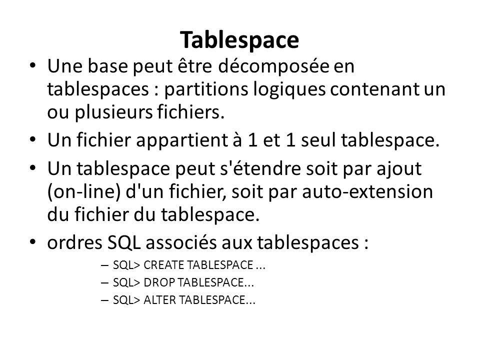 Tablespace Une base peut être décomposée en tablespaces : partitions logiques contenant un ou plusieurs fichiers.