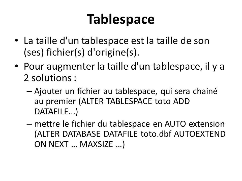 Tablespace La taille d un tablespace est la taille de son (ses) fichier(s) d origine(s).