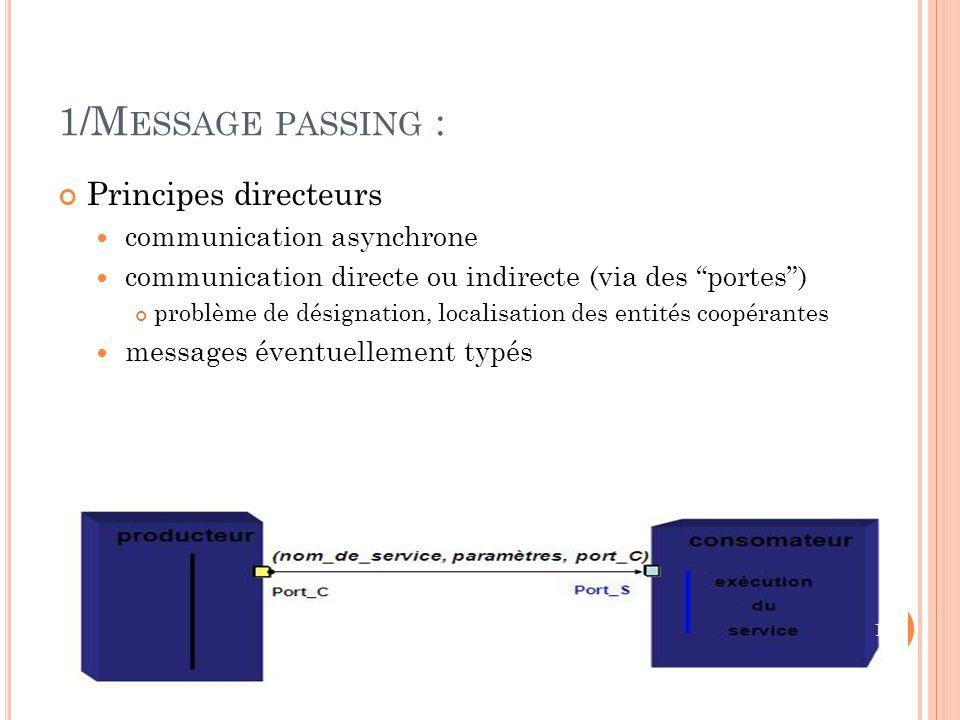 """1/M ESSAGE PASSING : Principes directeurs communication asynchrone communication directe ou indirecte (via des """"portes"""") problème de désignation, loca"""