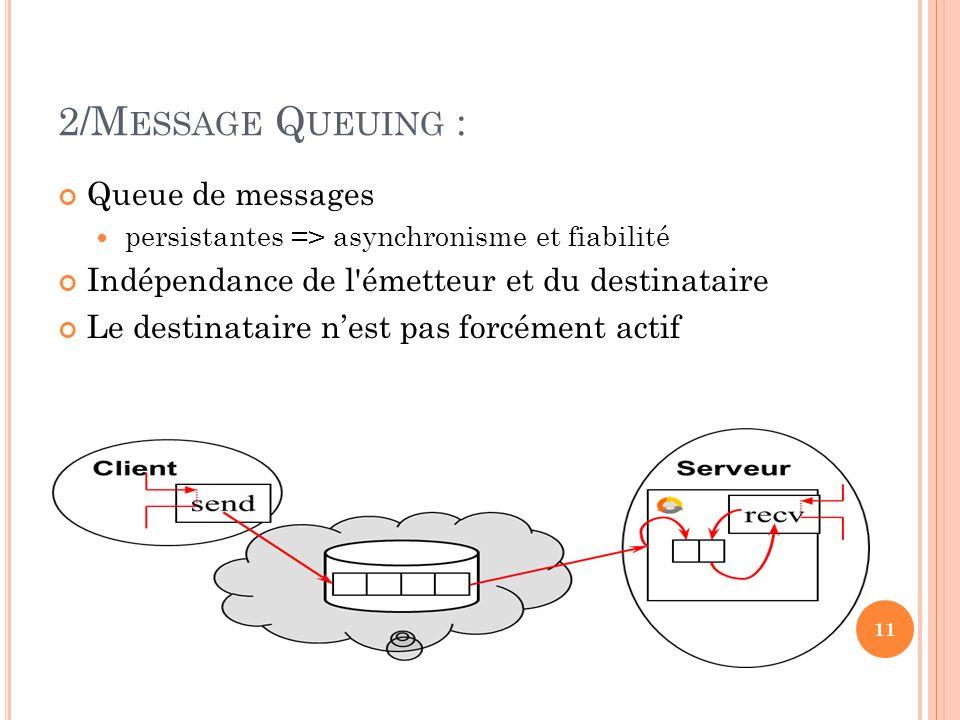 2/M ESSAGE Q UEUING : Queue de messages persistantes => asynchronisme et fiabilité Indépendance de l'émetteur et du destinataire Le destinataire n'est
