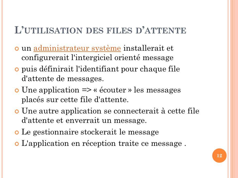 L' UTILISATION DES FILES D ' ATTENTE un administrateur système installerait et configurerait l'intergiciel orienté messageadministrateur système puis
