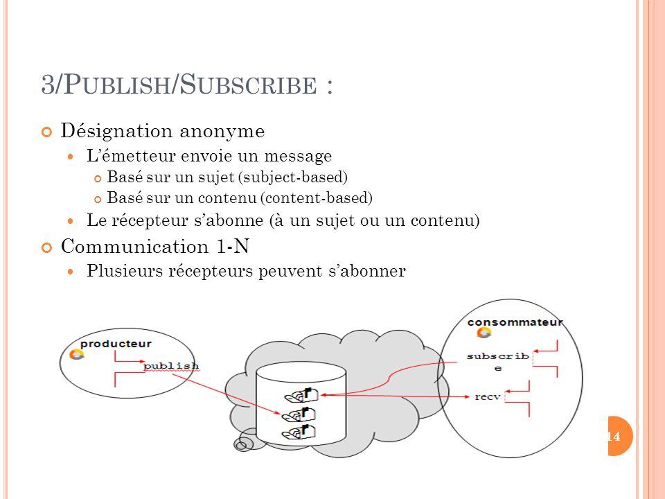 3/P UBLISH /S UBSCRIBE : Désignation anonyme L'émetteur envoie un message Basé sur un sujet (subject-based) Basé sur un contenu (content-based) Le réc