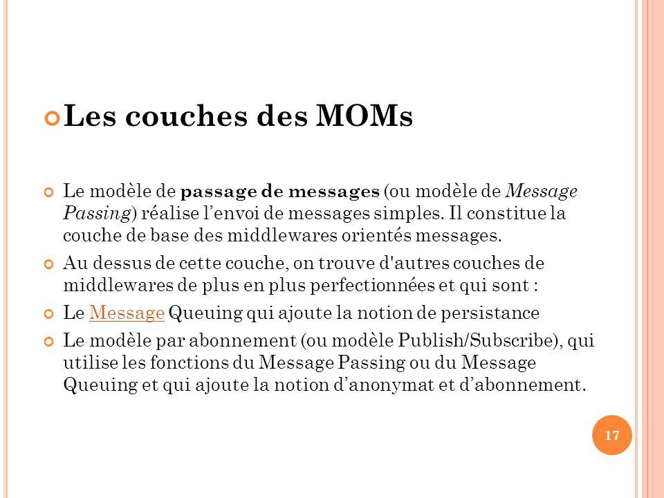 Les couches des MOMs Le modèle de passage de messages (ou modèle de Message Passing ) réalise l'envoi de messages simples. Il constitue la couche de b