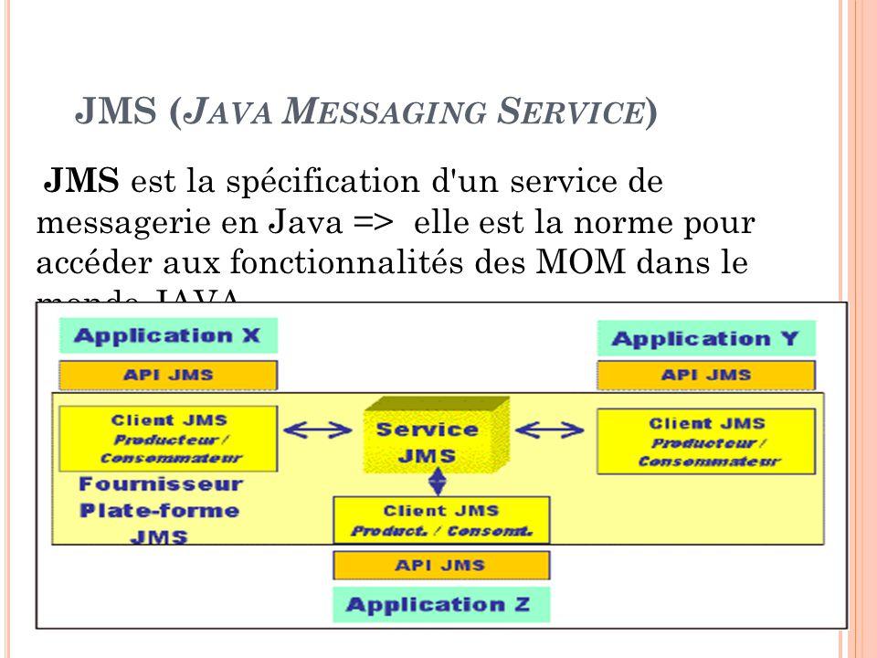 JMS ( J AVA M ESSAGING S ERVICE ) JMS est la spécification d'un service de messagerie en Java => elle est la norme pour accéder aux fonctionnalités de
