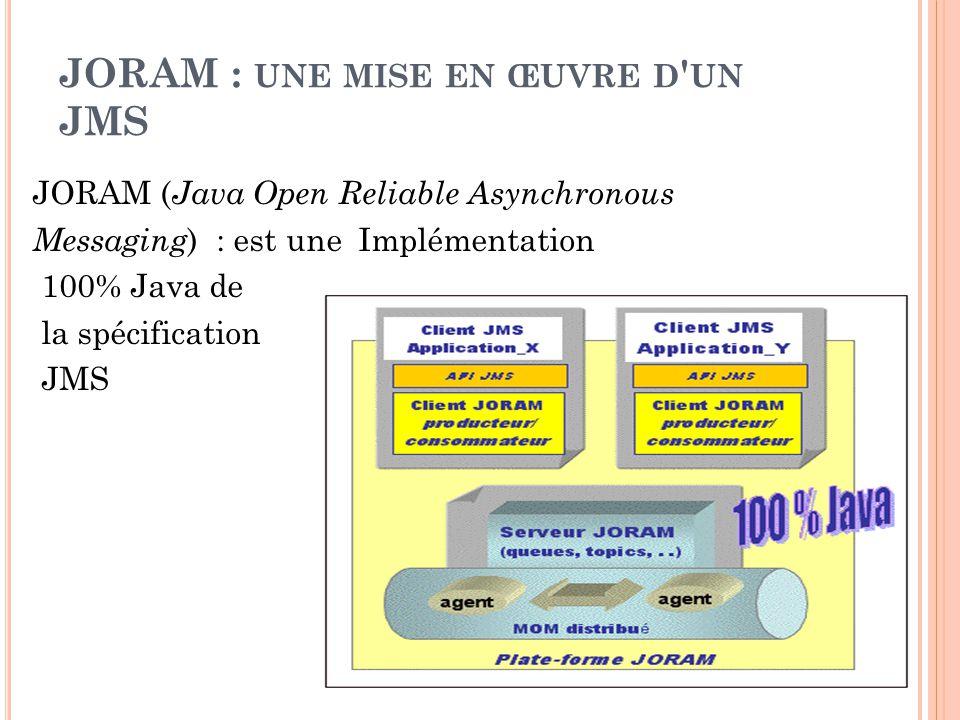 JORAM : UNE MISE EN ŒUVRE D ' UN JMS JORAM ( Java Open Reliable Asynchronous Messaging ) : est une Implémentation 100% Java de la spécification JMS 23