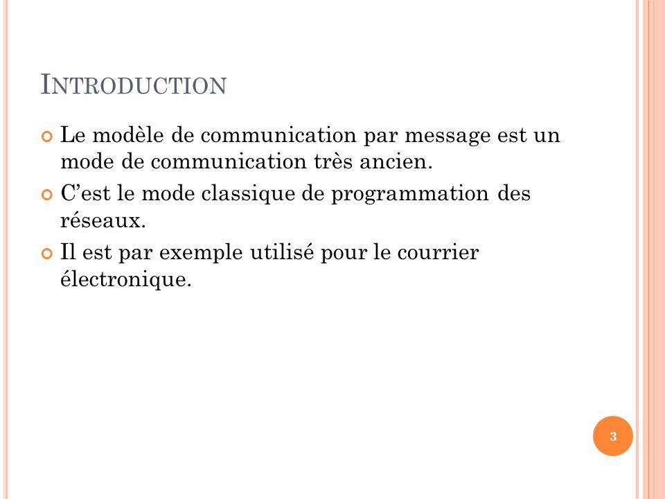 I NTRODUCTION Le modèle de communication par message est un mode de communication très ancien. C'est le mode classique de programmation des réseaux. I