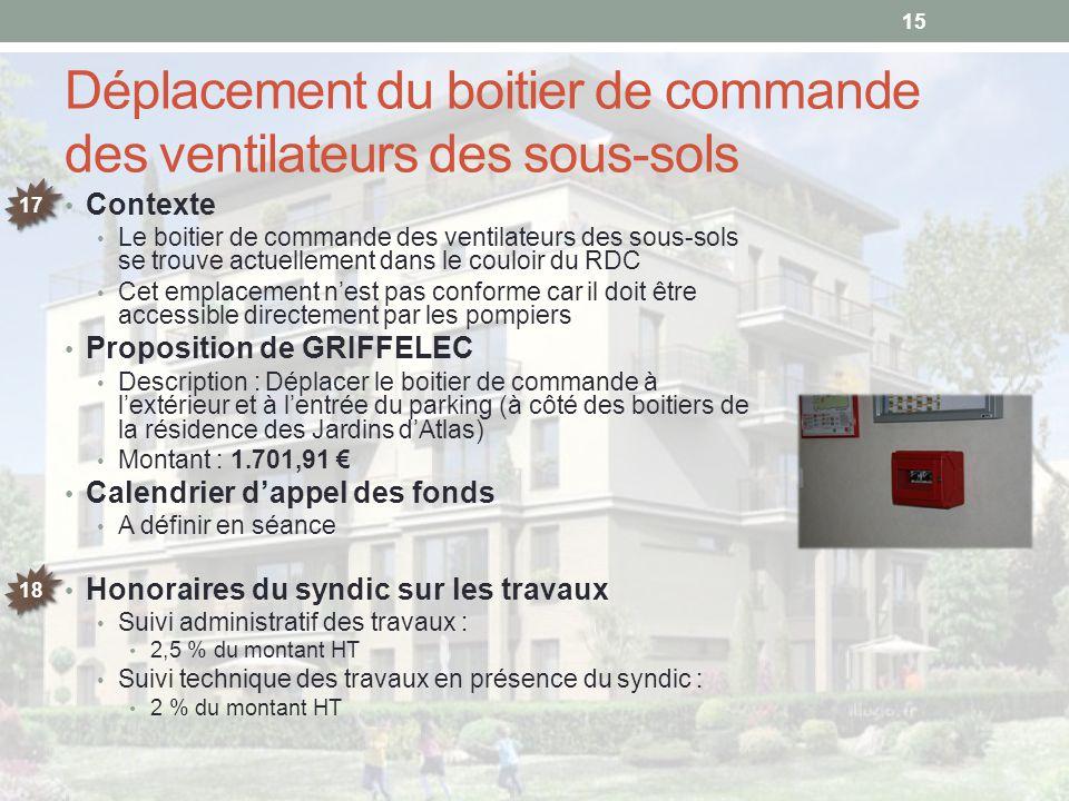 Déplacement du boitier de commande des ventilateurs des sous-sols Contexte Le boitier de commande des ventilateurs des sous-sols se trouve actuellemen