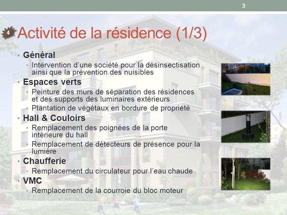 Activité de la résidence (1/3) 3 4 4 Général Intervention d'une société pour la désinsectisation ainsi que la prévention des nuisibles Espaces verts P