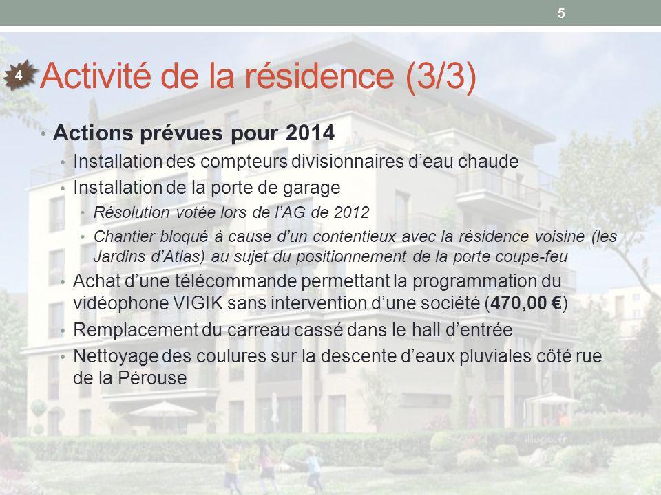 Activité de la résidence (3/3) Actions prévues pour 2014 Installation des compteurs divisionnaires d'eau chaude Installation de la porte de garage Rés