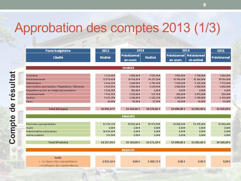 Approbation des comptes 2013 (1/3) 6 Compte de résultat