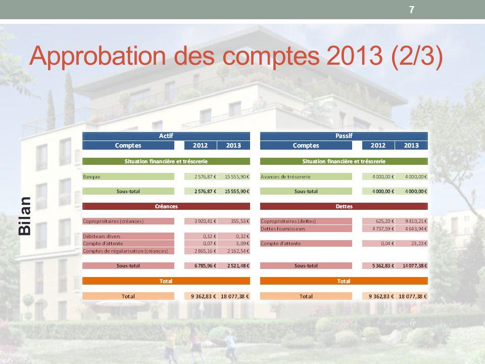 Approbation des comptes 2013 (3/3) Exercice 2013 Approbation des comptes de l'exercice clos : Modalité de contrôle des comptes 8 5 5 6 6 Prévisionnel en coursRéalisé à approuverSolde (en faveur des copropriétaires) 55.565,00 €50.102,02 €+ 5.469,57 €