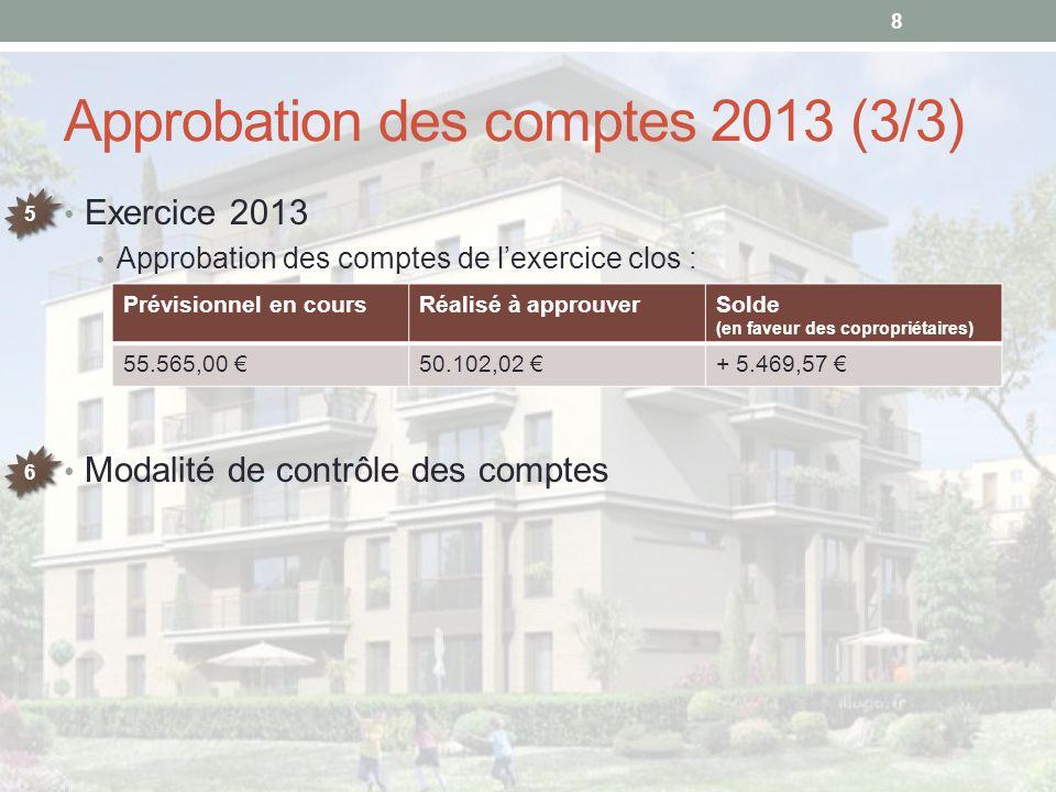 Approbation des comptes 2013 (3/3) Exercice 2013 Approbation des comptes de l'exercice clos : Modalité de contrôle des comptes 8 5 5 6 6 Prévisionnel