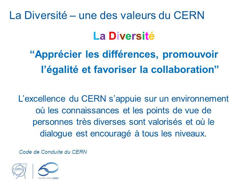 La Diversité – une des valeurs du CERN La DiversitéLa Diversité Apprécier les différences, promouvoir l'égalité et favoriser la collaboration L'excellence du CERN s'appuie sur un environnement où les connaissances et les points de vue de personnes très diverses sont valorisés et où le dialogue est encouragé à tous les niveaux.