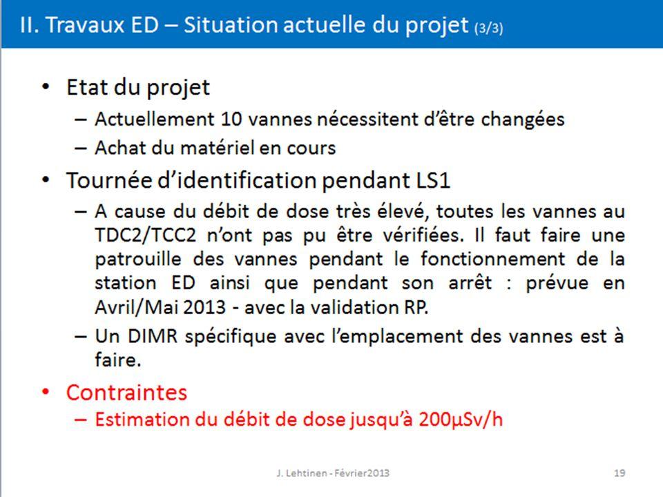19 II. Travaux ED – Situation actuelle du projet (3/3) J. Lehtinen - Février2013 Etat du projet – Actuellement 10 vannes nécessitent d'être changées –