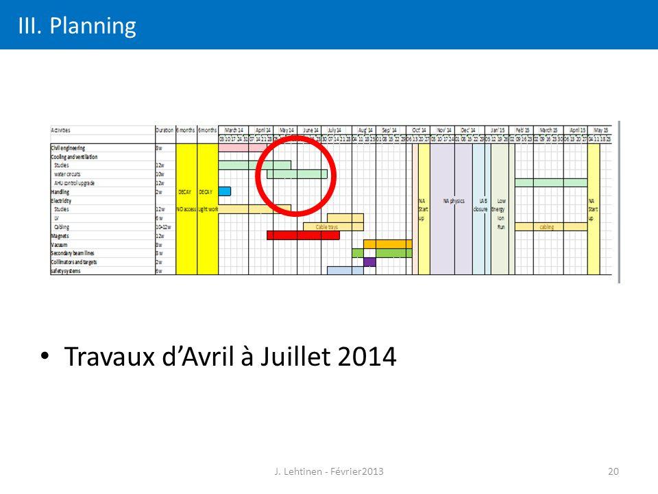 20 III. Planning Travaux d'Avril à Juillet 2014 J. Lehtinen - Février2013