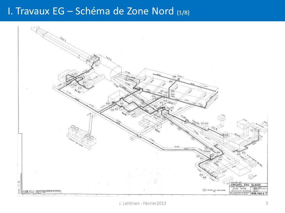 I. Travaux EG – Schéma de Zone Nord (1/8) J. Lehtinen - Février20133