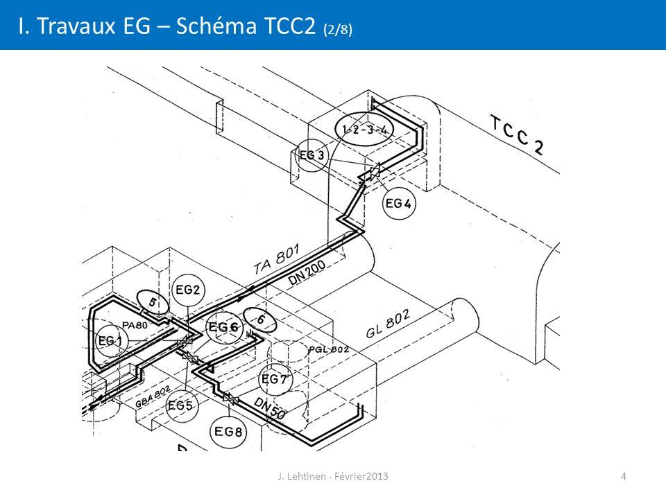 I. Travaux EG – Schéma TCC2 (2/8) J. Lehtinen - Février20134