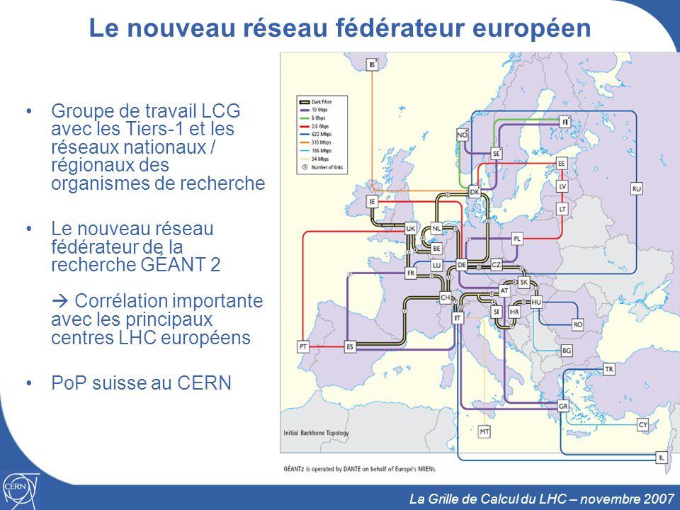 11 La Grille de Calcul du LHC – novembre 2007 Le nouveau réseau fédérateur européen Groupe de travail LCG avec les Tiers-1 et les réseaux nationaux /