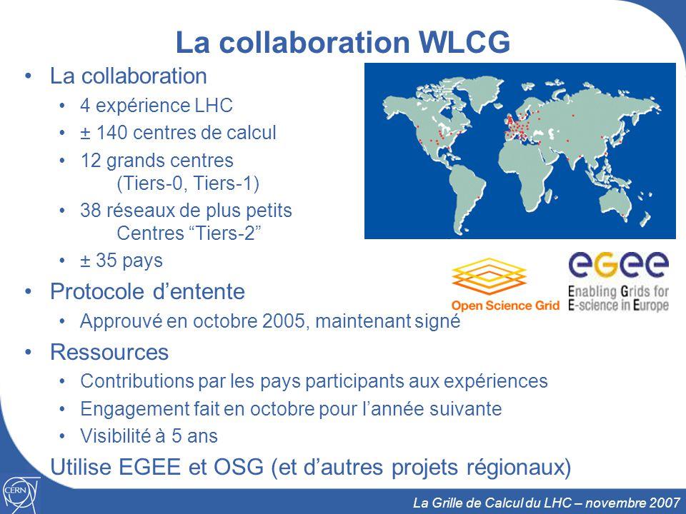 12 La Grille de Calcul du LHC – novembre 2007 La collaboration WLCG La collaboration 4 expérience LHC ± 140 centres de calcul 12 grands centres (Tiers