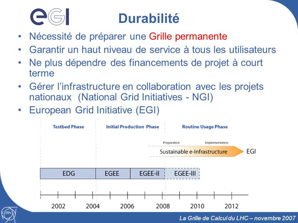 22 La Grille de Calcul du LHC – novembre 2007 Durabilité Nécessité de préparer une Grille permanente Garantir un haut niveau de service à tous les uti