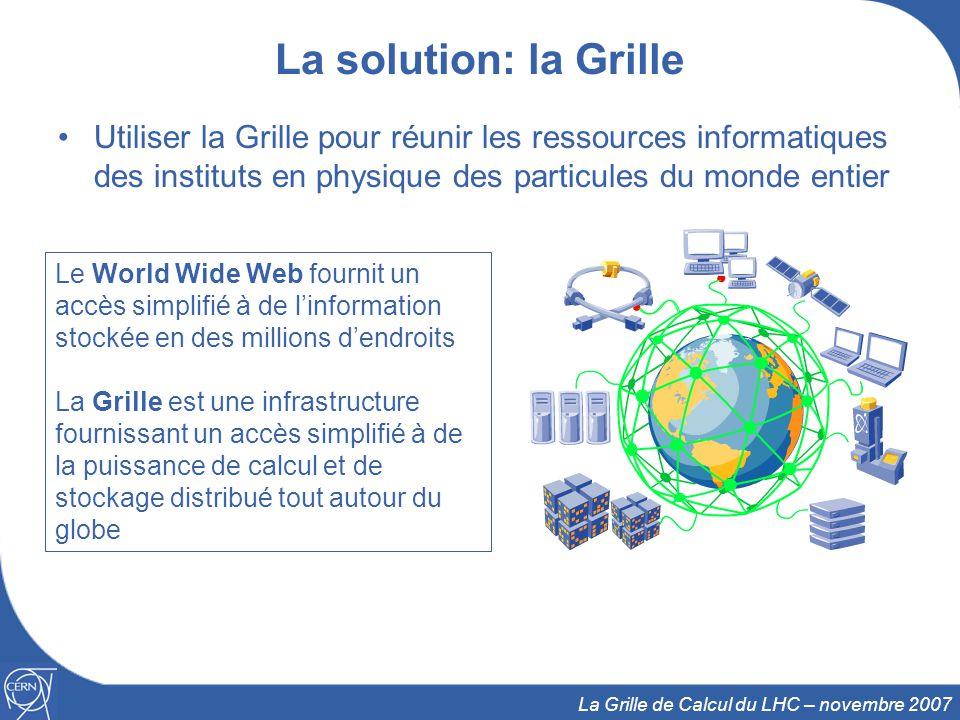 3 La Grille de Calcul du LHC – novembre 2007 La solution: la Grille Utiliser la Grille pour réunir les ressources informatiques des instituts en physi