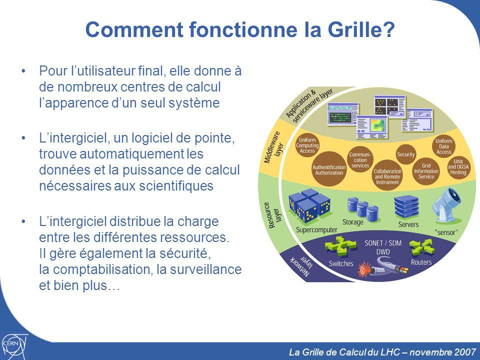 4 La Grille de Calcul du LHC – novembre 2007 Comment fonctionne la Grille? Pour l'utilisateur final, elle donne à de nombreux centres de calcul l'appa
