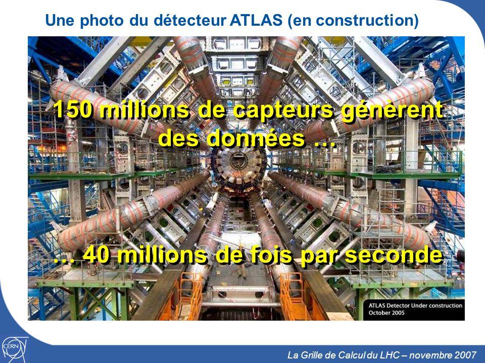 5 La Grille de Calcul du LHC – novembre 2007 Une photo du détecteur ATLAS (en construction) 150 millions de capteurs génèrent des données … … 40 milli