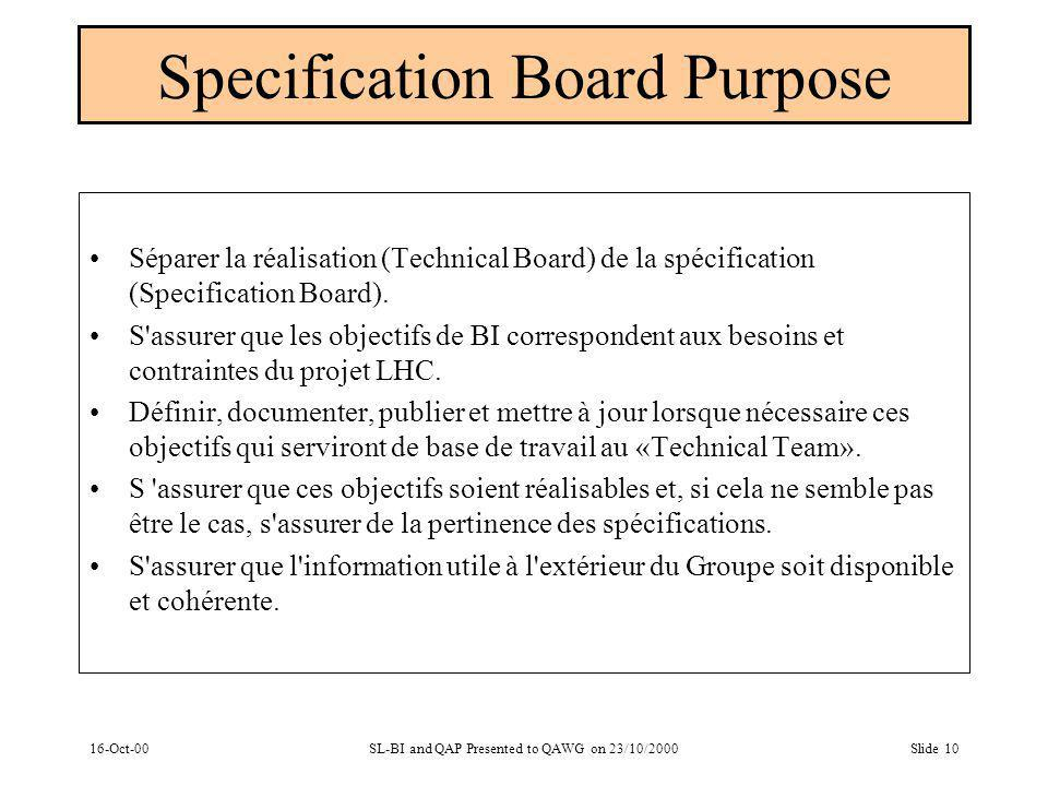 16-Oct-00SL-BI and QAP Presented to QAWG on 23/10/2000Slide 10 Specification Board Purpose Séparer la réalisation (Technical Board) de la spécification (Specification Board).