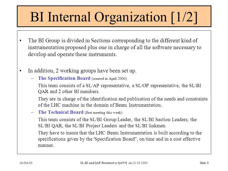 16-Oct-00SL-BI and QAP Presented to QAWG on 23/10/2000Slide 8 BI Internal Organization [1/2] The BI Group is divided in Sections corresponding to the different kind of instrumentation proposed plus one in charge of all the software necessary to develop and operate these instruments.