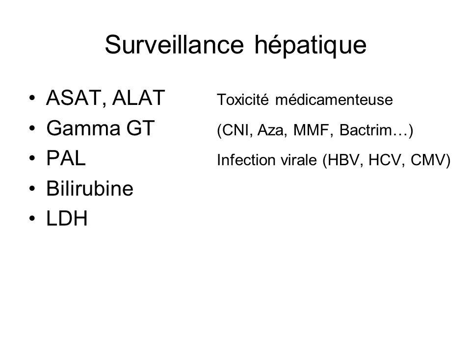 Surveillance hépatique ASAT, ALAT Toxicité médicamenteuse Gamma GT (CNI, Aza, MMF, Bactrim…) PAL Infection virale (HBV, HCV, CMV) Bilirubine LDH