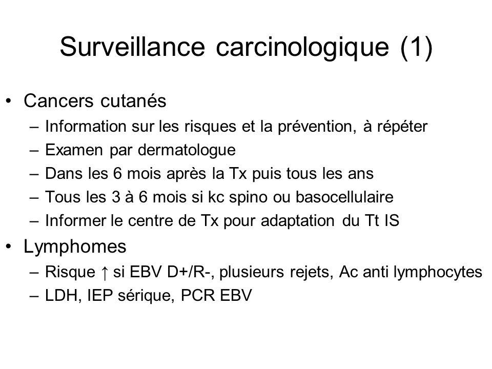 Surveillance carcinologique (1) Cancers cutanés –Information sur les risques et la prévention, à répéter –Examen par dermatologue –Dans les 6 mois apr