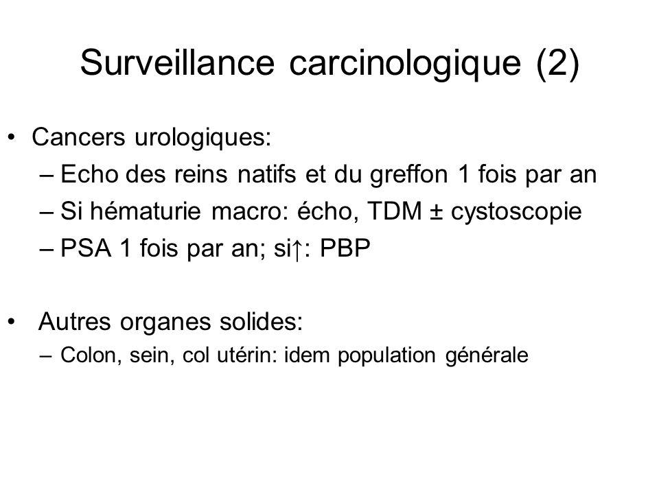 Surveillance carcinologique (2) Cancers urologiques: –Echo des reins natifs et du greffon 1 fois par an –Si hématurie macro: écho, TDM ± cystoscopie –