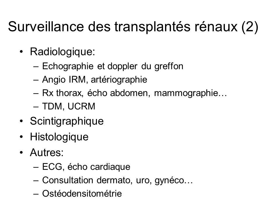 Surveillance des transplantés rénaux (2) Radiologique: –Echographie et doppler du greffon –Angio IRM, artériographie –Rx thorax, écho abdomen, mammogr