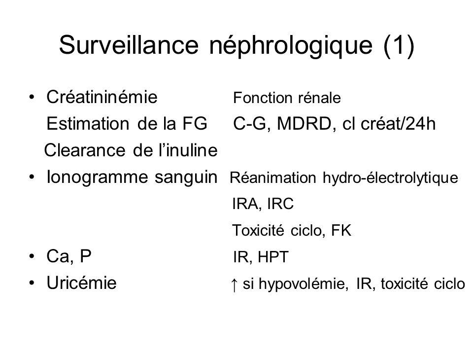 Surveillance néphrologique (1) Créatininémie Fonction rénale Estimation de la FG C-G, MDRD, cl créat/24h Clearance de l'inuline Ionogramme sanguin Réa