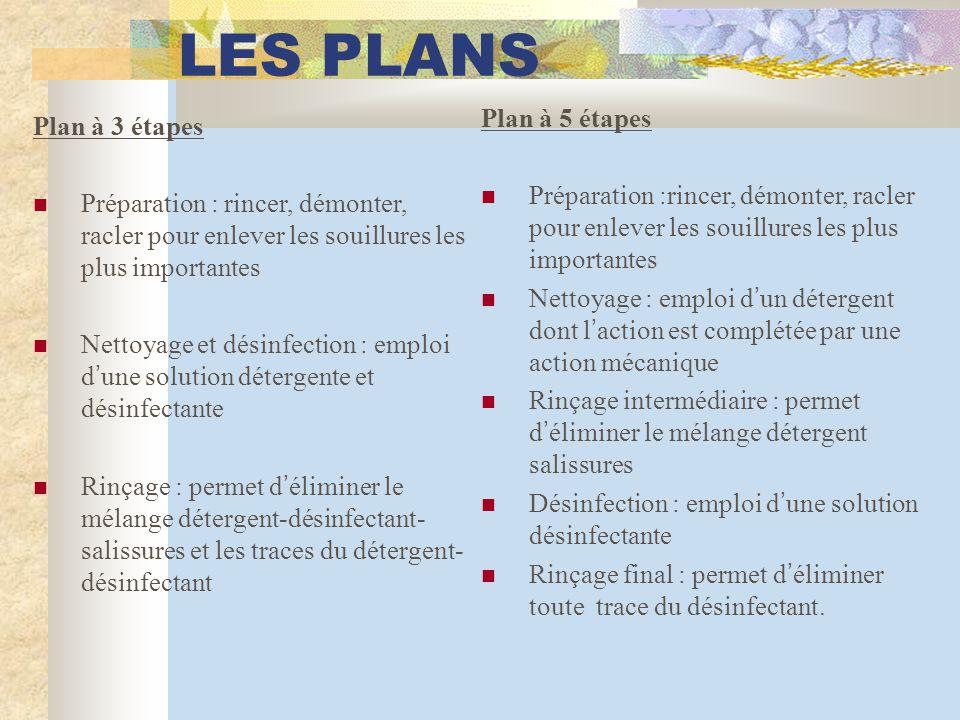 LES PLANS Plan à 3 étapes Préparation : rincer, démonter, racler pour enlever les souillures les plus importantes Nettoyage et désinfection : emploi d