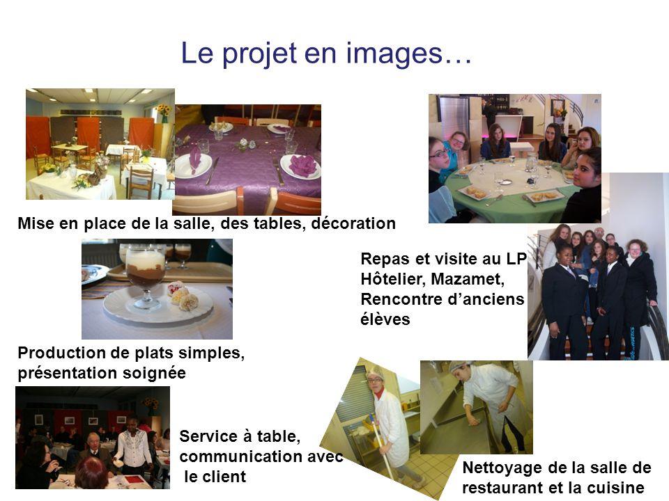 Le projet en images… Repas et visite au LP Hôtelier, Mazamet, Rencontre d'anciens élèves Mise en place de la salle, des tables, décoration Production