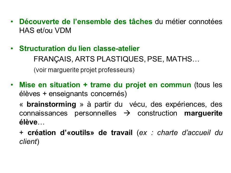 Découverte de l'ensemble des tâches du métier connotées HAS et/ou VDM Structuration du lien classe-atelier FRANÇAIS, ARTS PLASTIQUES, PSE, MATHS… (voi