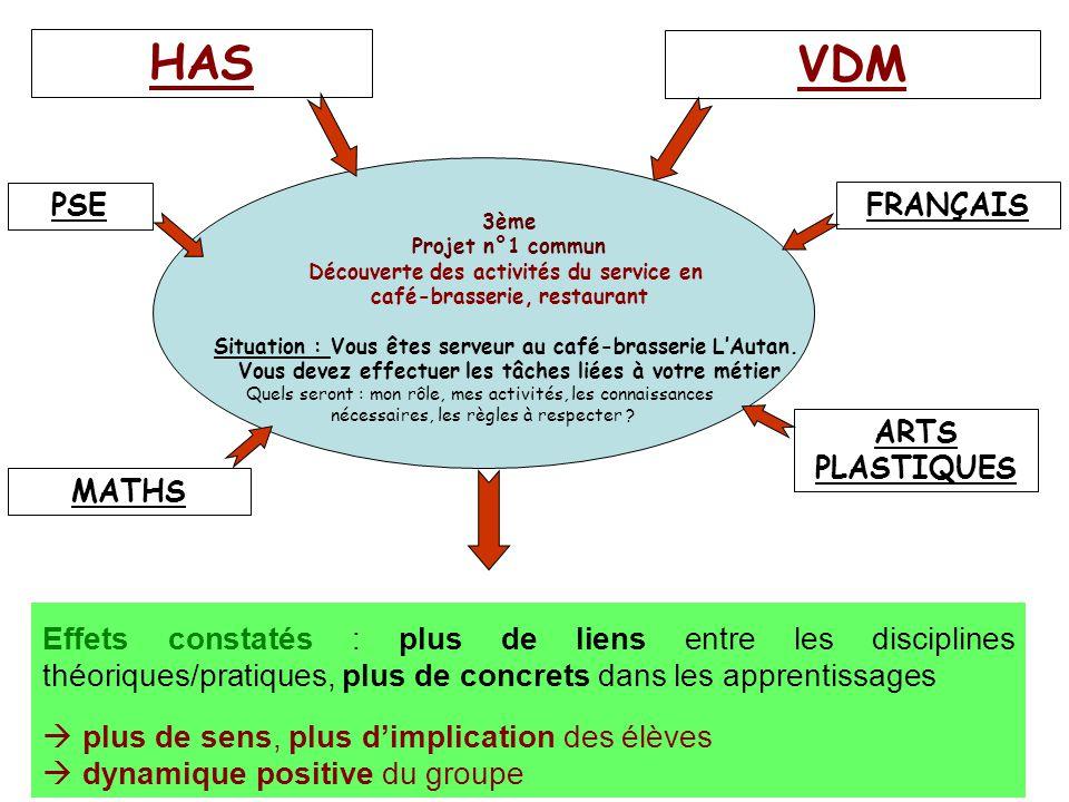 3ème Projet n°1 commun Découverte des activités du service en café-brasserie, restaurant Situation : Vous êtes serveur au café-brasserie L'Autan. Vous