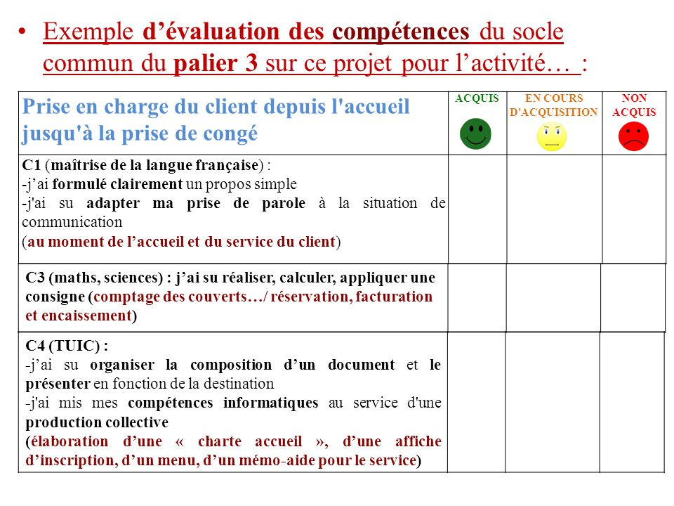 Exemple d'évaluation des compétences du socle commun du palier 3 sur ce projet pour l'activité… : Prise en charge du client depuis l'accueil jusqu'à l