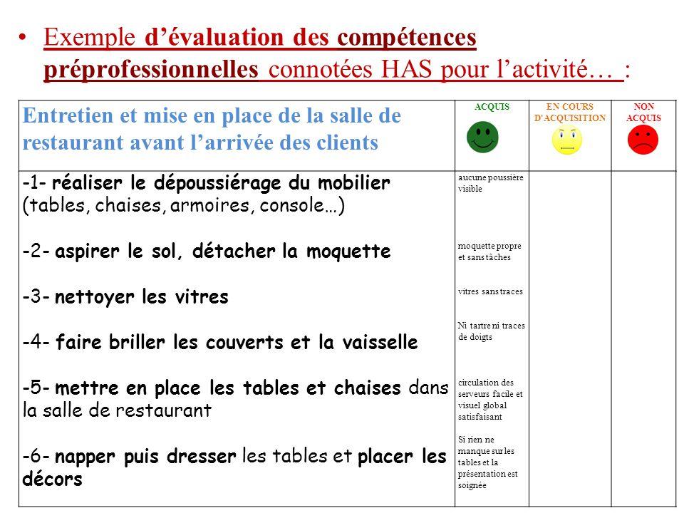 Exemple d'évaluation des compétences préprofessionnelles connotées HAS pour l'activité… : Entretien et mise en place de la salle de restaurant avant l