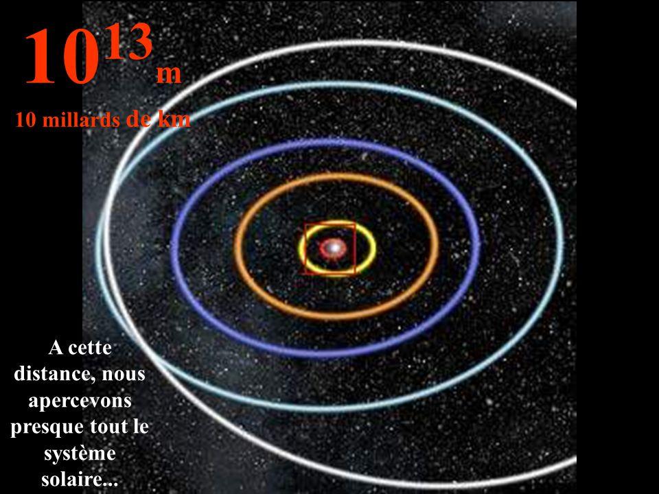 A cette distance, nous apercevons presque tout le système solaire... 10 13 m 10 millards de km