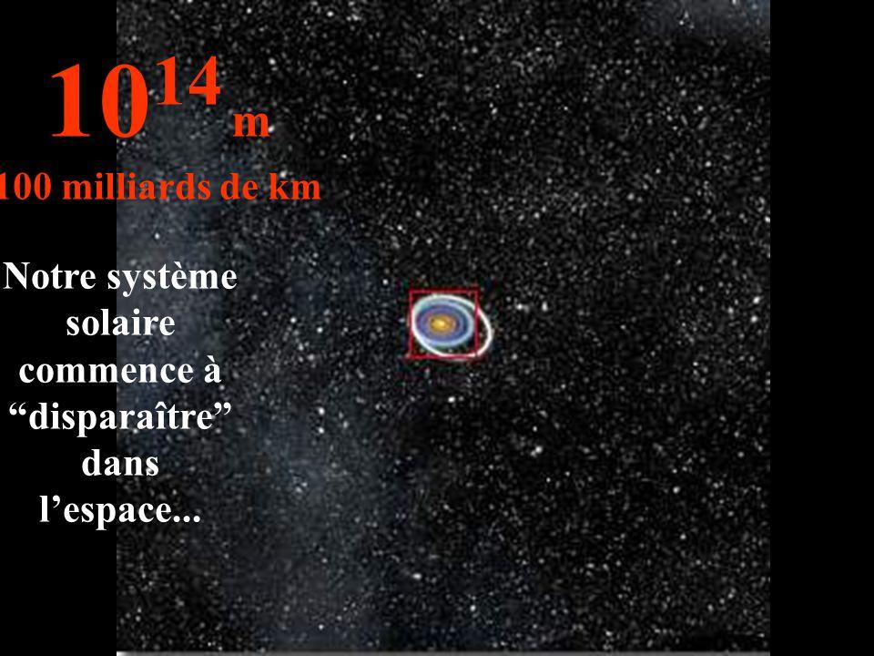 """10 14 m 100 milliards de km Notre système solaire commence à """"disparaître"""" dans l'espace..."""