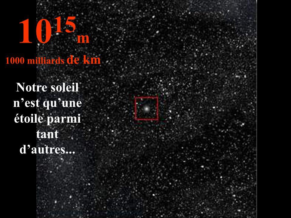 Notre soleil n'est qu'une étoile parmi tant d'autres... 10 15 m 1000 milliards de km