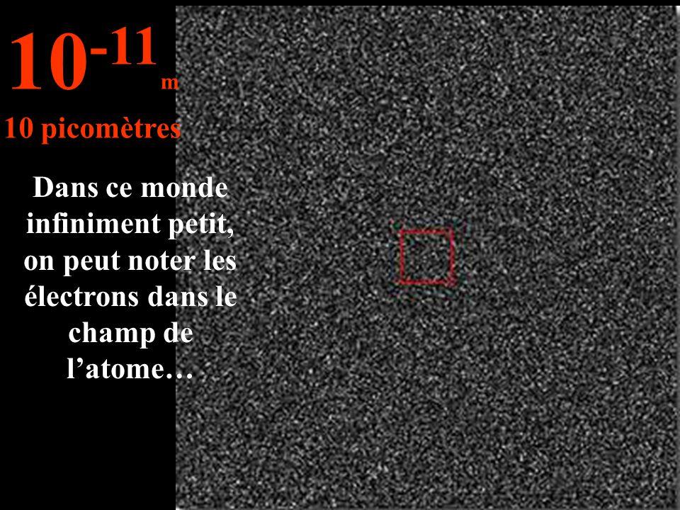 Dans ce monde infiniment petit, on peut noter les électrons dans le champ de l'atome… 10 -11 m 10 picomètres