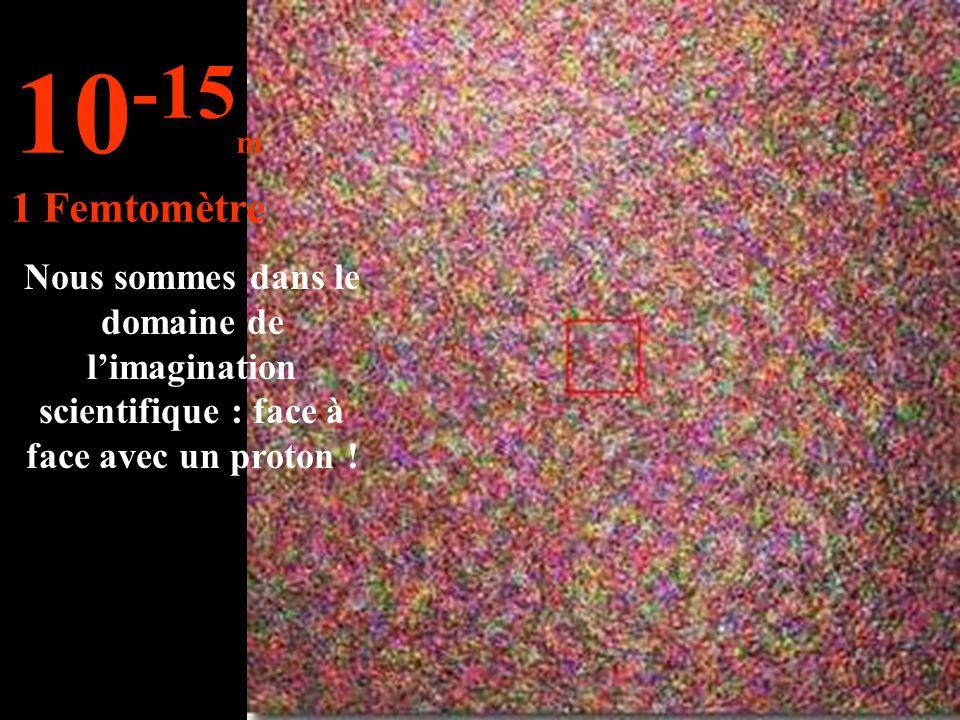 Nous sommes dans le domaine de l'imagination scientifique : face à face avec un proton ! 10 -15 m 1 Femtomètre