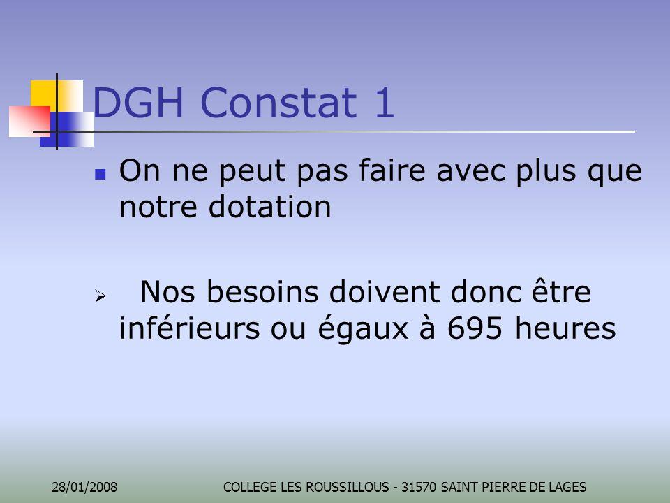 28/01/2008COLLEGE LES ROUSSILLOUS - 31570 SAINT PIERRE DE LAGES DGH Constat 1 On ne peut pas faire avec plus que notre dotation  Nos besoins doivent