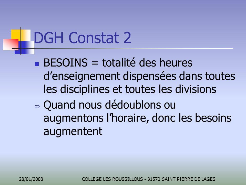 28/01/2008COLLEGE LES ROUSSILLOUS - 31570 SAINT PIERRE DE LAGES DGH Constat 2 BESOINS = totalité des heures d'enseignement dispensées dans toutes les