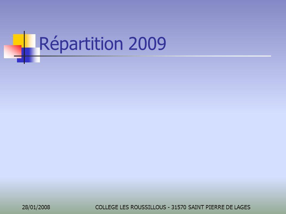 28/01/2008COLLEGE LES ROUSSILLOUS - 31570 SAINT PIERRE DE LAGES Répartition 2009